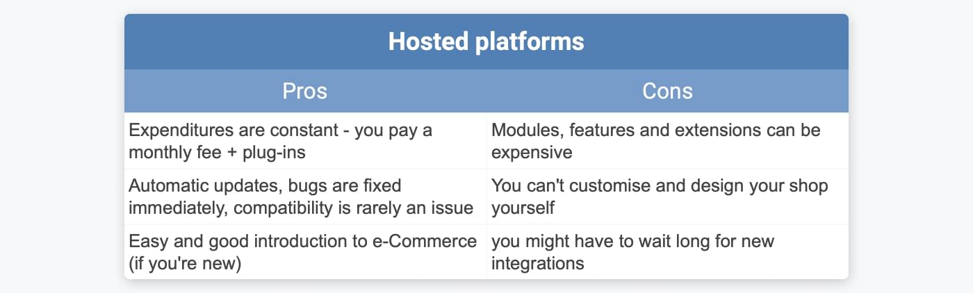 pros and cons of a hosted e-Commerce platform