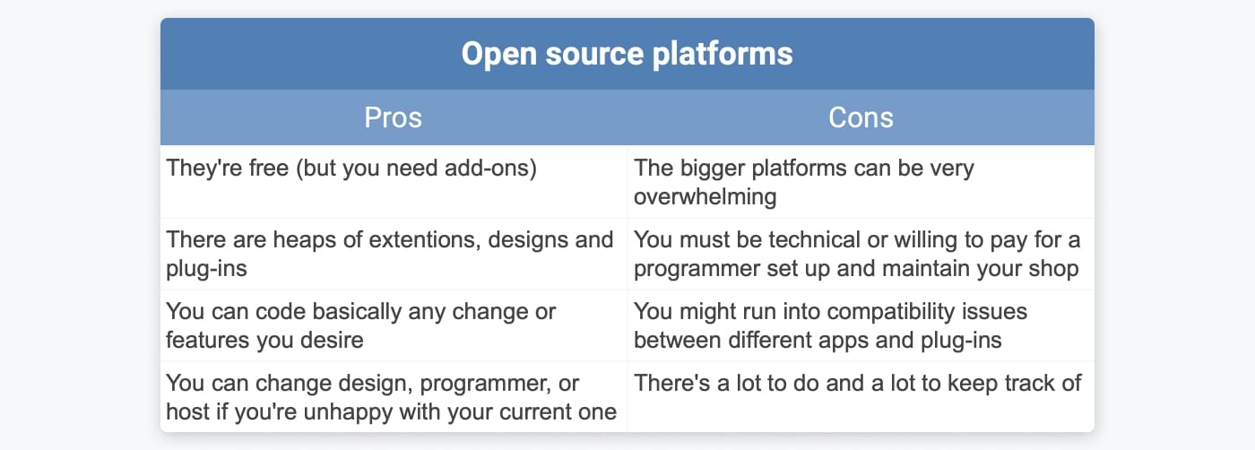 pros and cons of an open source e-Commerce platform