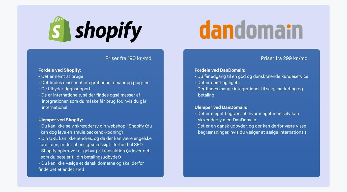Sammenligning af Shopify og DanDomain