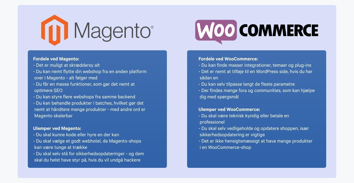 Sammenligning af Magento og WooCommerce